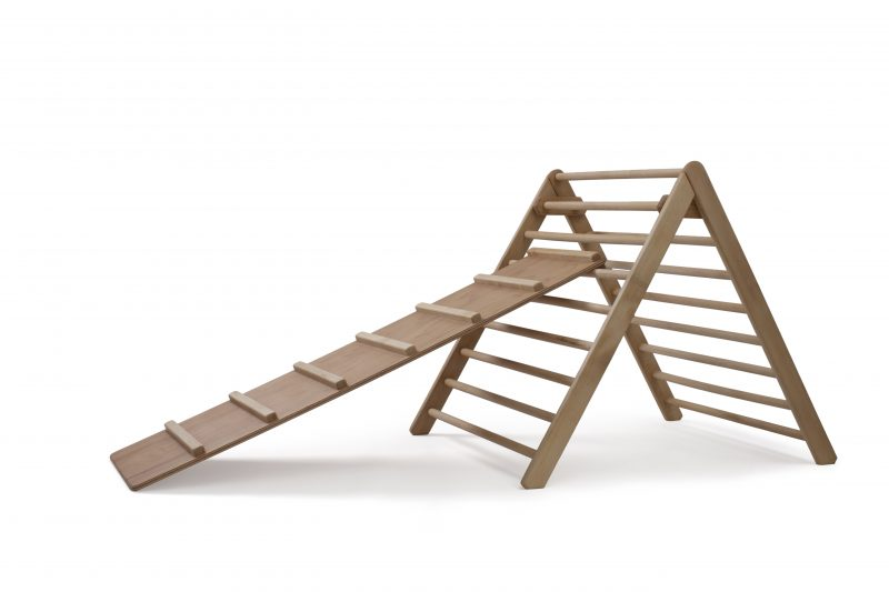 Piklerjev trikotnik - Pikler triangle